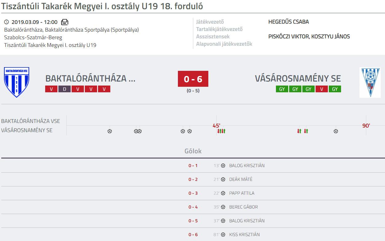 Baktaloranthaza VSE -Vasarosnameny SE U19 bajoki labdarugo merkozes (1)