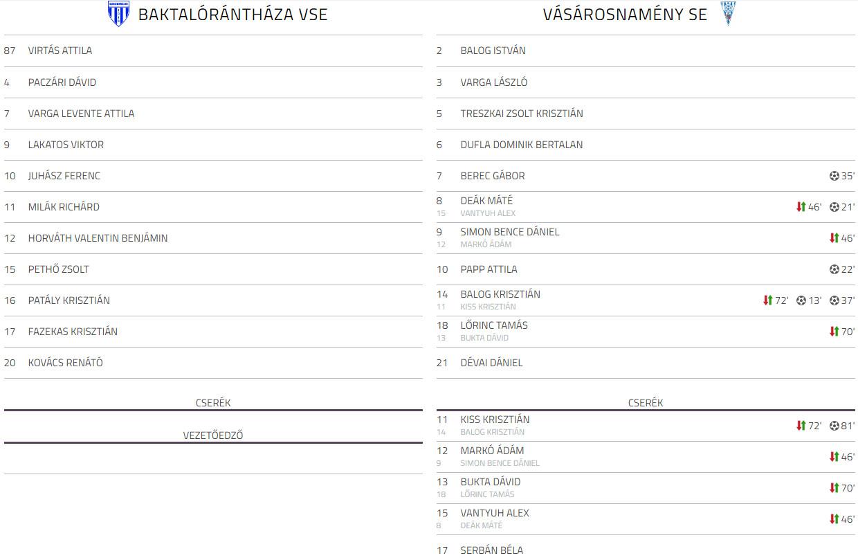 Baktaloranthaza VSE -Vasarosnameny SE U19 bajoki labdarugo merkozes (4)