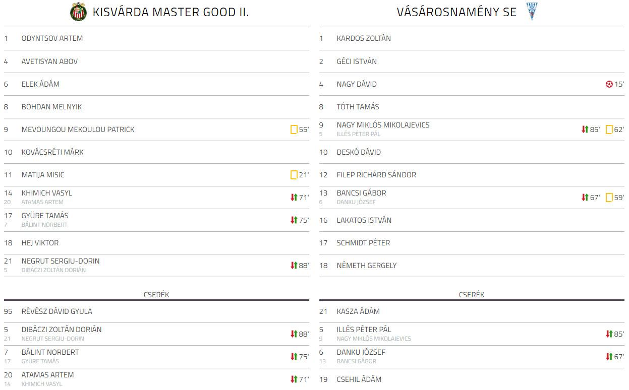 Kisvarda Mater Good II. - Vasarosnameny SE bajnoki labdarugo merkozes (2)
