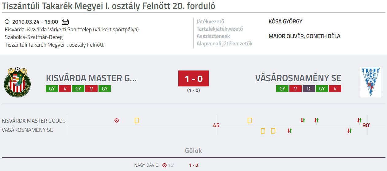 Kisvarda Mater Good II. - Vasarosnameny SE bajnoki labdarugo merkozes (3)