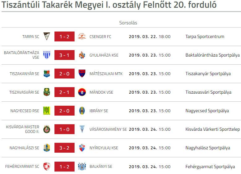 Kisvarda Mater Good II. - Vasarosnameny SE bajnoki labdarugo merkozes (5)