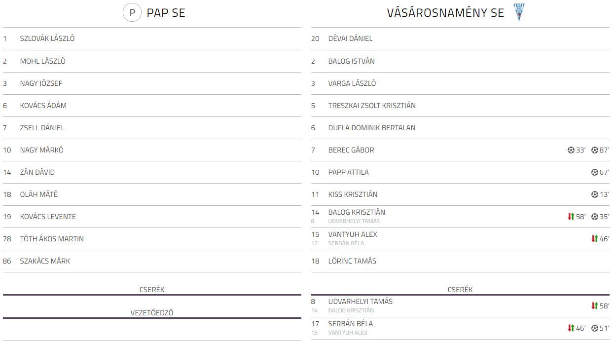 Pap SE - Vasarosnameny se U19 bajnoki labdarugo merkozes (2)