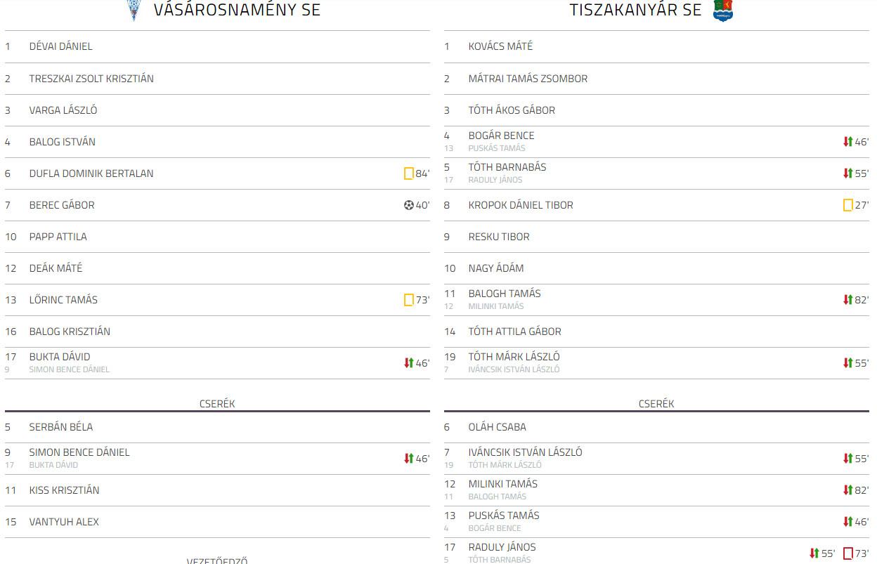 Vasarosnameny SE - Tiszakanyar SE U19 bajnoki labdarugo merkozes (2)