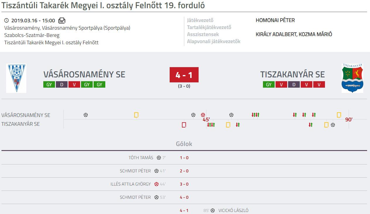 Vasarosnameny SE - Tiszakanyar SE bajnoki labdarugo merkozes (1)