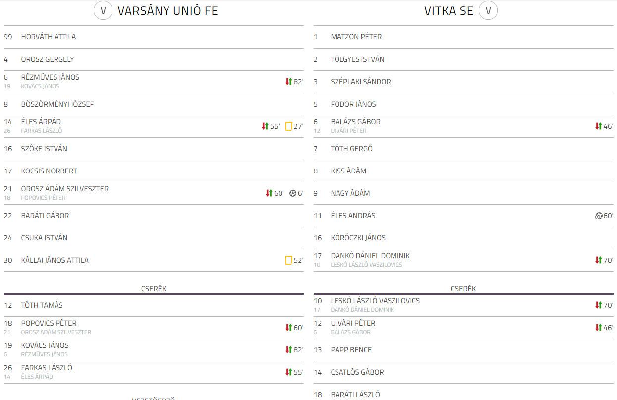 Vitka SE - Varsany Unio FE bajnoki labdarugo merkozes (2)