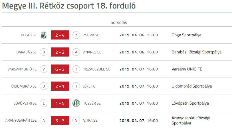 Aranyosapáti LSE - Vitka se bajnoki labdarugo merkozes (1)