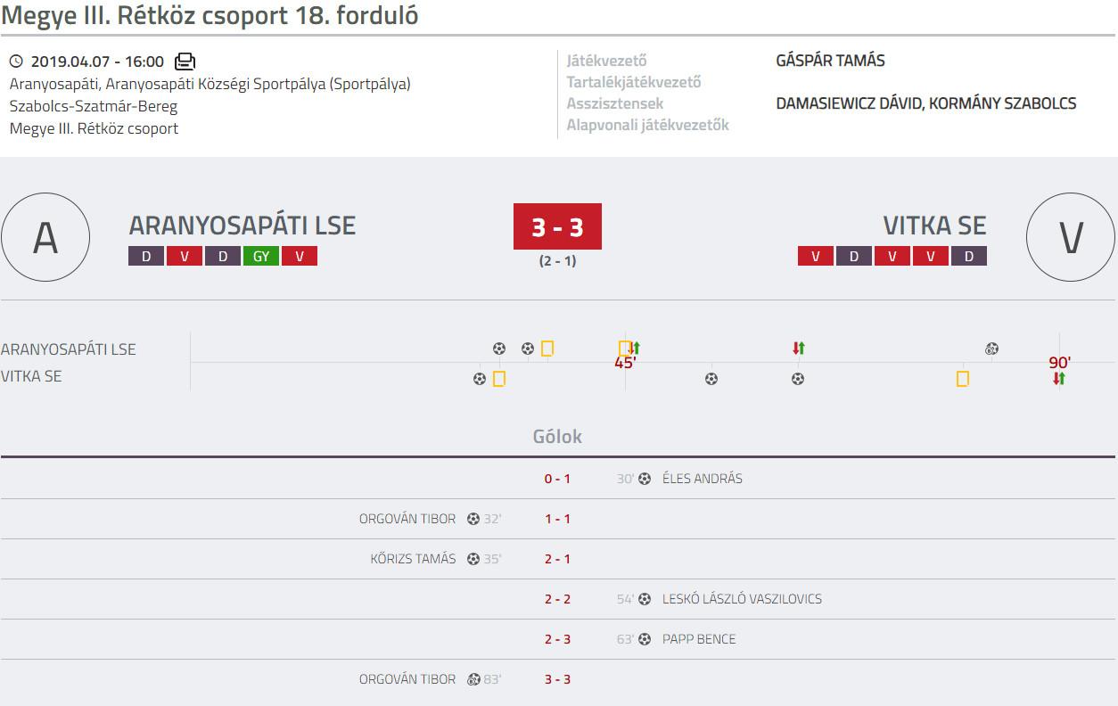 Aranyosapáti LSE - Vitka se bajnoki labdarugo merkozes (2)