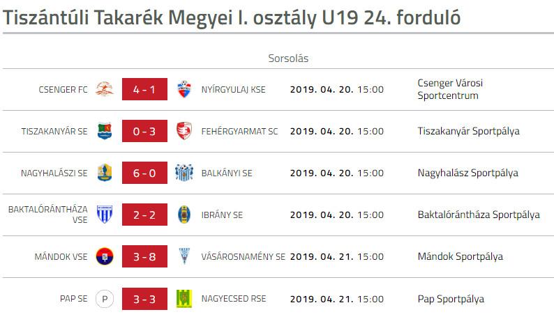 Mandok VSE - Vasarosnameny se u19 bajnoki labdarugo merkozes (2)