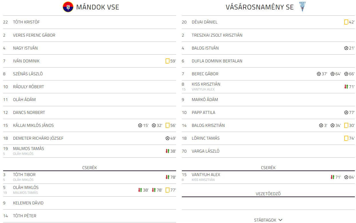 Mandok VSE - Vasarosnameny se u19 bajnoki labdarugo merkozes (4)