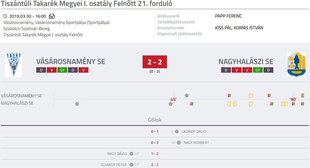 Vasarosnameny SE - Nagyhalaszi SE bajnoki labdarugo merkozes (1)