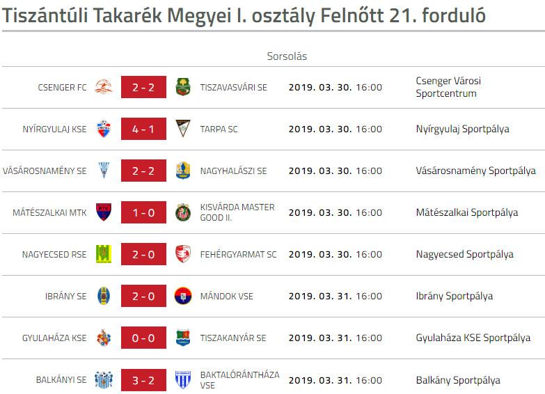 Vasarosnameny SE - Nagyhalaszi SE bajnoki labdarugo merkozes (2)