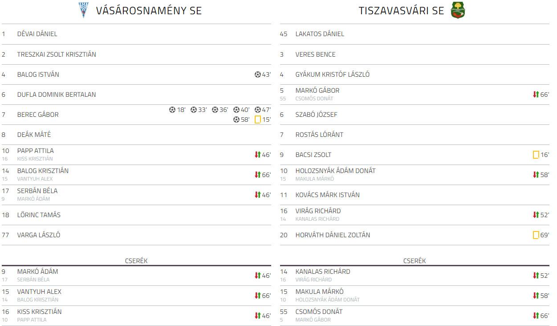 Vasarosnameny SE - Tiszavasvari SE u19 bajnoki labdarugo merkozes (1)