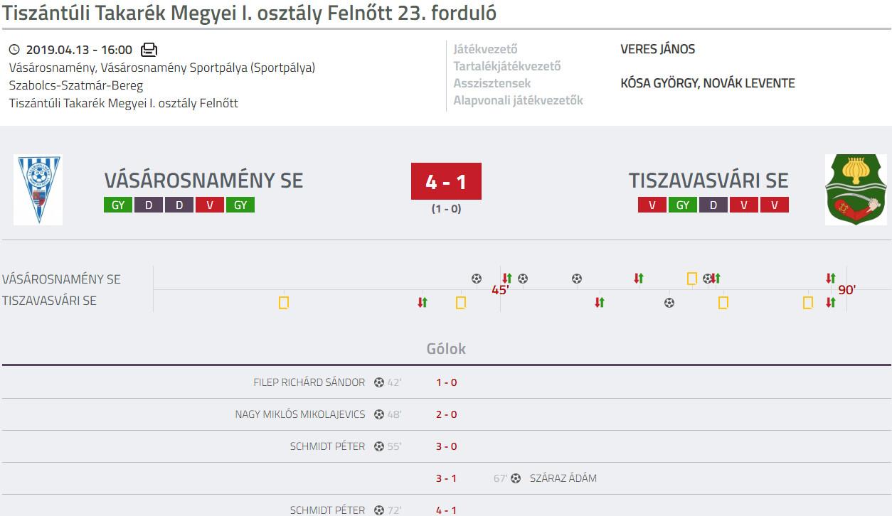 Vasarosnameny SE - Tiszavasvari labdarugo merkozes (3)