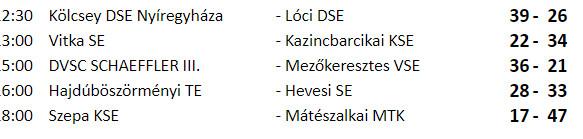 Vitka SE - Kazincbarcikai KSE NB III. Női ifjúsági kézilabda mérkőzés (3)