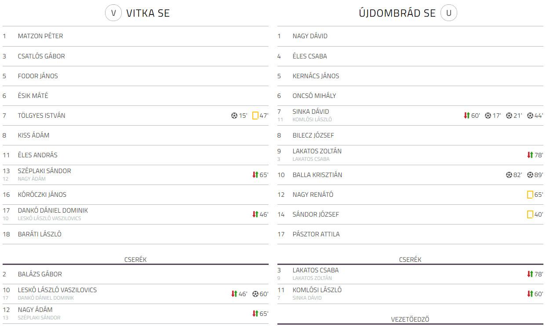 Vitka SE - Ujdombrad se bajnoki labdarugo merkozes (1)