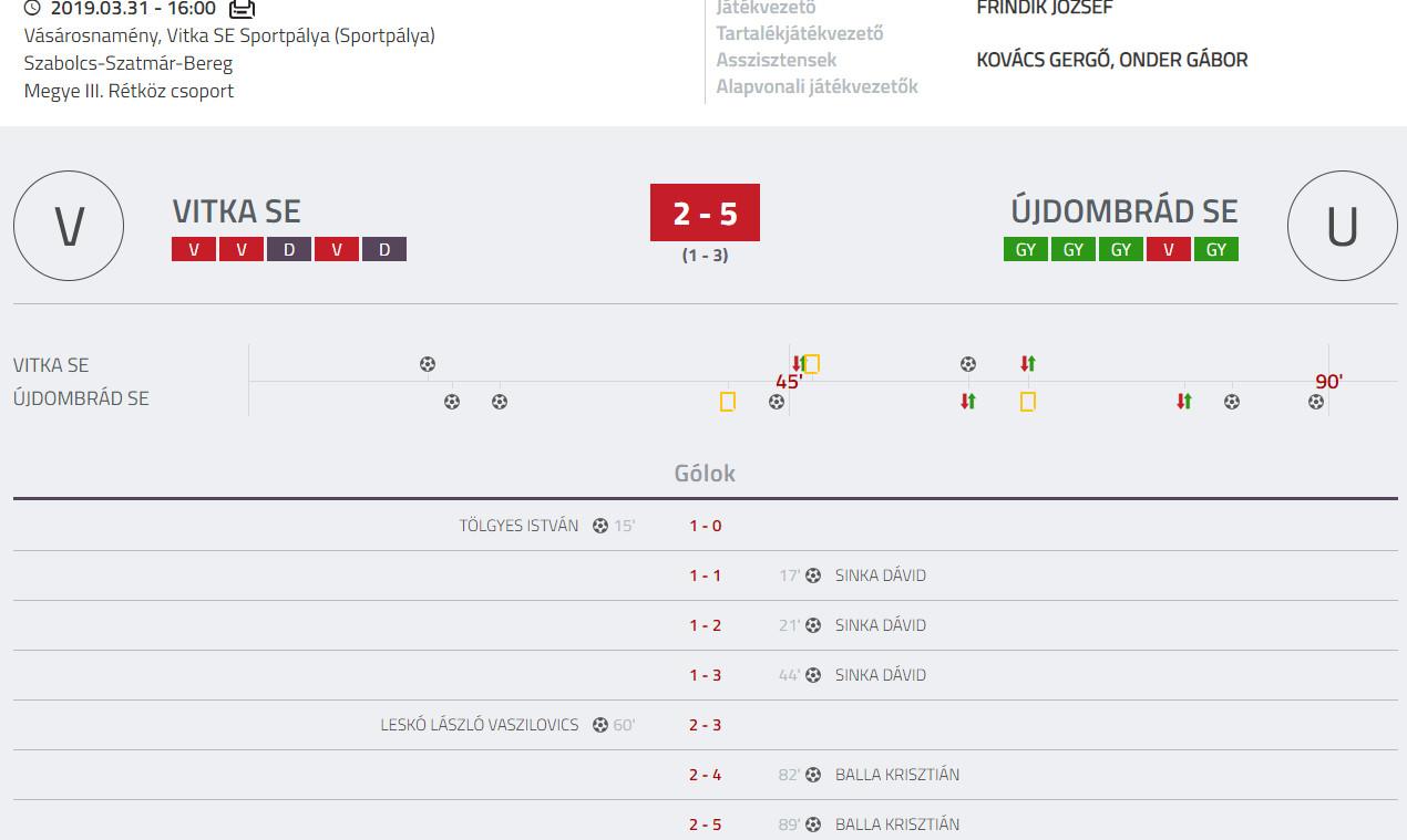 Vitka SE - Ujdombrad se bajnoki labdarugo merkozes (2)