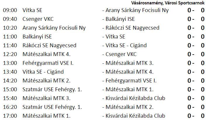 u10 kezilabda torna vasarosnameny kulcsar anita regio (2)