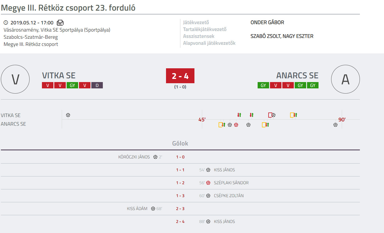Vitka SE - Anarcs SE bajnoki labdarugo merkozes (1)