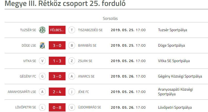 Vitka se - Zsurks se bajnoki labdarugo merkozes (2)