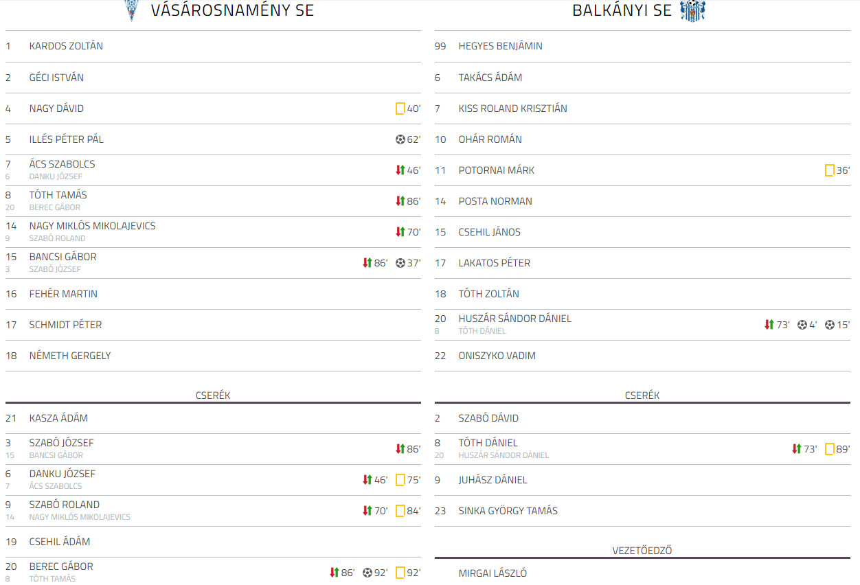 Vasarosnameny se - balkányi se bajnoki labdarugo merkozés (1)