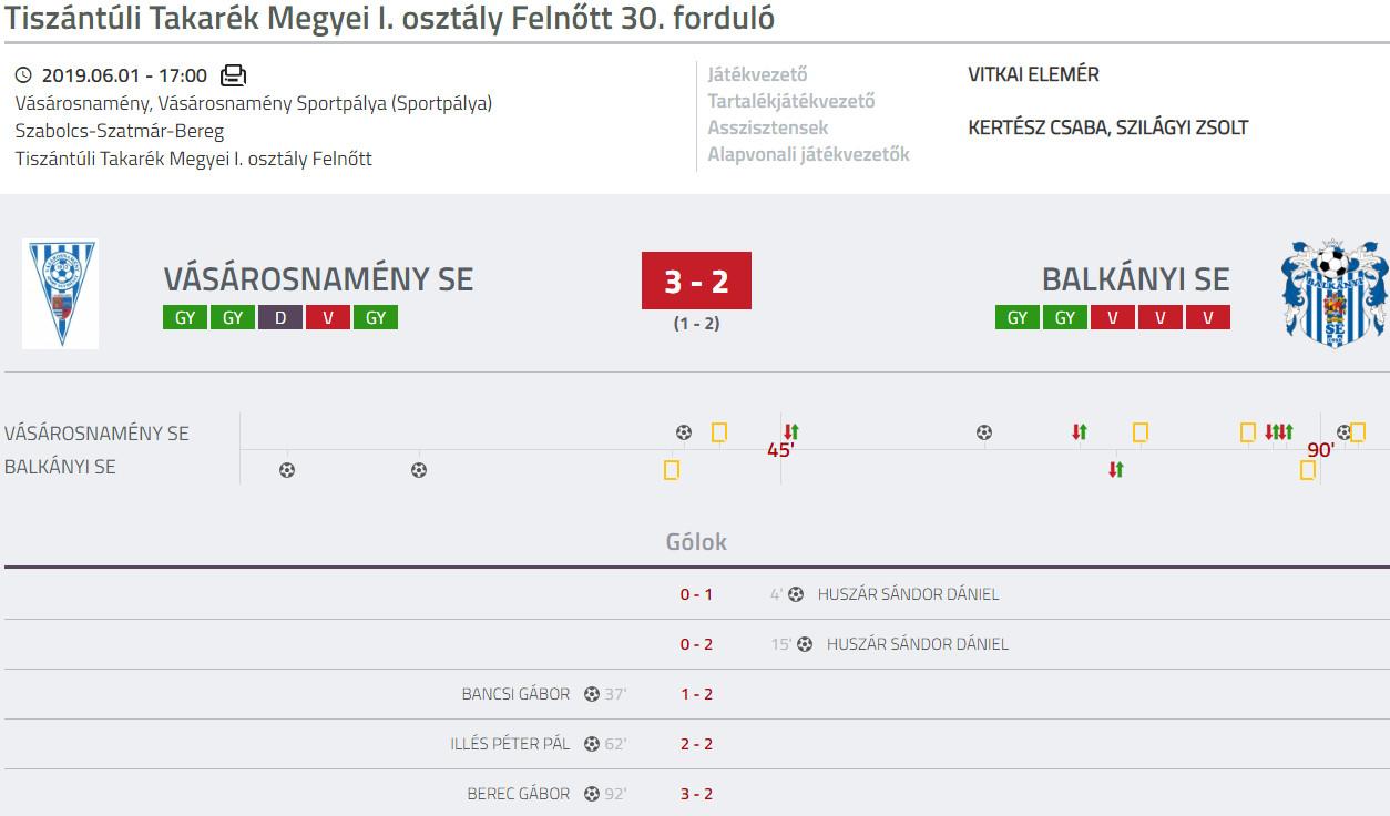 Vasarosnameny se - balkányi se bajnoki labdarugo merkozés (2)