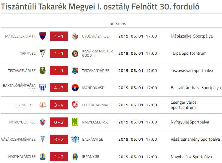 Vasarosnameny se - balkányi se bajnoki labdarugo merkozés (3)
