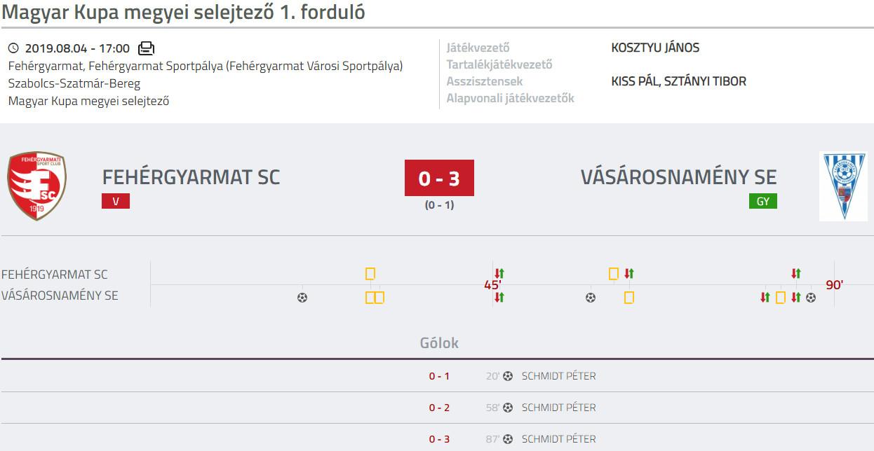 Fehergyarmat SC - Vasarosnameny SE magyar kupa (1)
