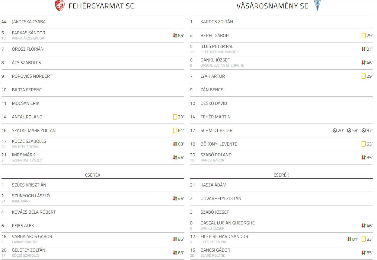 Fehergyarmat SC - Vasarosnameny SE magyar kupa (2)