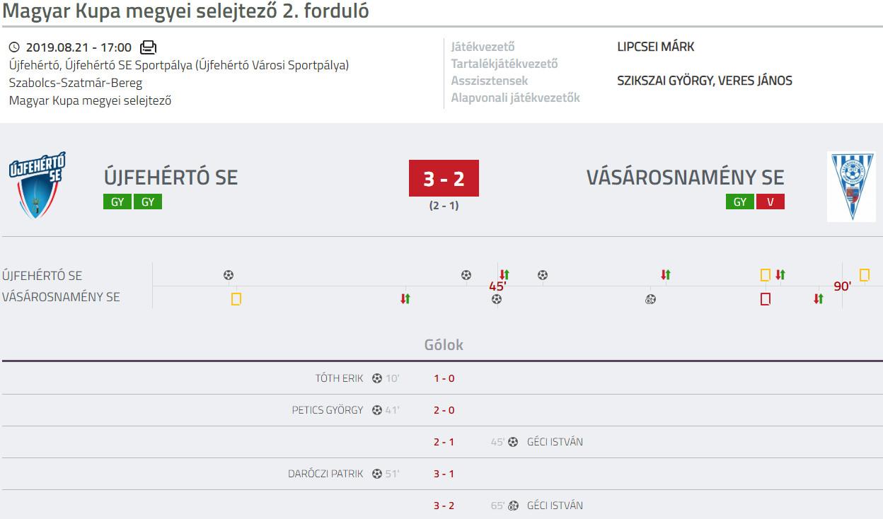 Ujfaherto SE - Vasarosnameny SE Magyar kupa selejtezo (1)