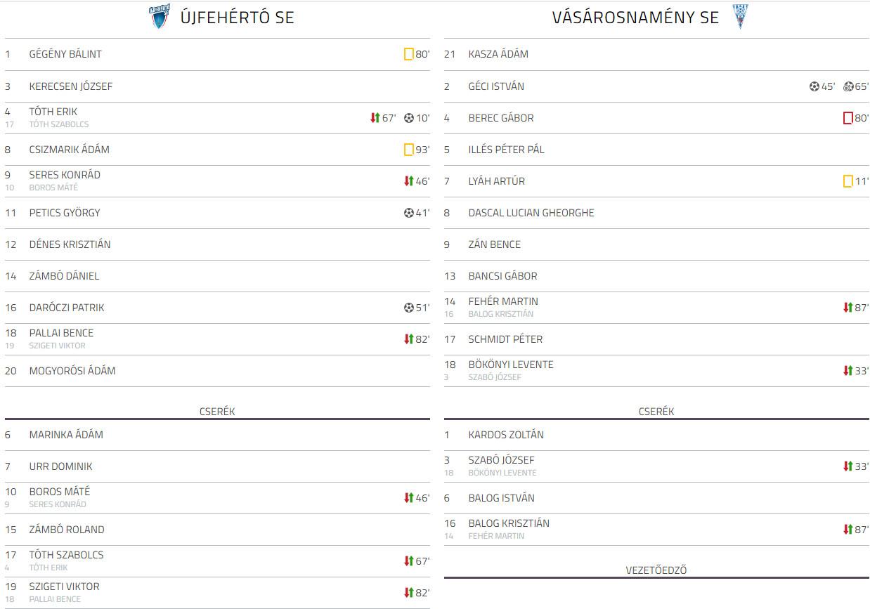 Ujfaherto SE - Vasarosnameny SE Magyar kupa selejtezo (2)