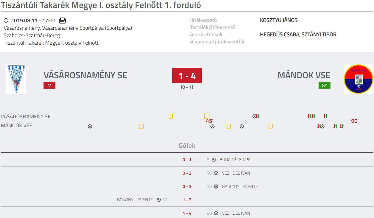 Vasarosnameny SE - Mandok VSE bajnokai labdarugo merkozes (1)