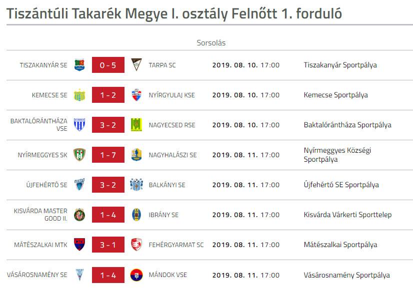 Vasarosnameny SE - Mandok VSE bajnokai labdarugo merkozes (4)