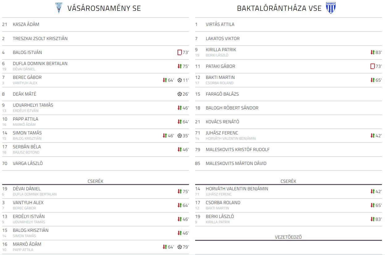 Vasarosnameny se - baktaloranthaza vse bajnoki labdarudo merkozes (2)